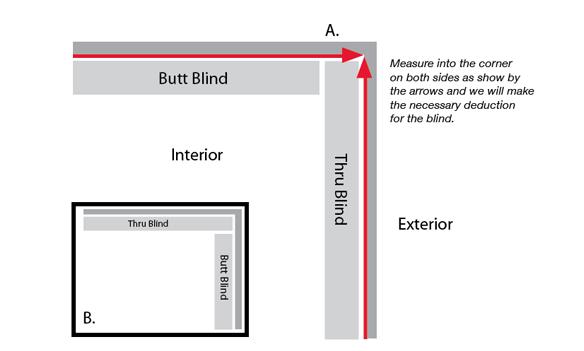 Installing blinds in a corner
